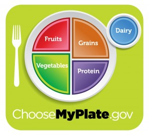 Plate with four sections-protein, grains, vegetables & fruit